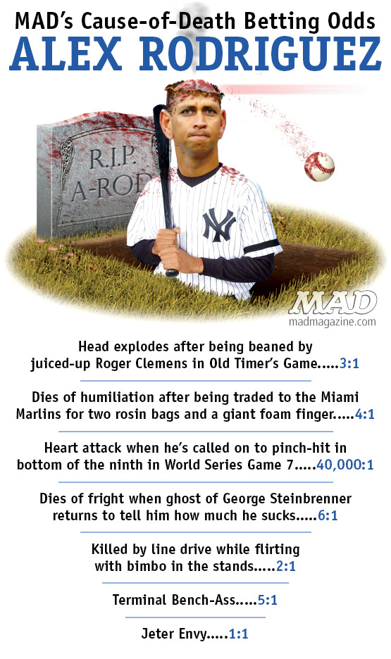 mad magazine the idiotical MAD's Cause-of-Death Betting Odds: Alex Rodriguez Idiotical Originals, Sports, Cause-of-Death Betting Odds, Alex Rodriguez, A-Rod, New York Yankees, Baseball, MLB, Major League Baseball, Yankees, George Steinbrenner, Moody Blues Fanzines