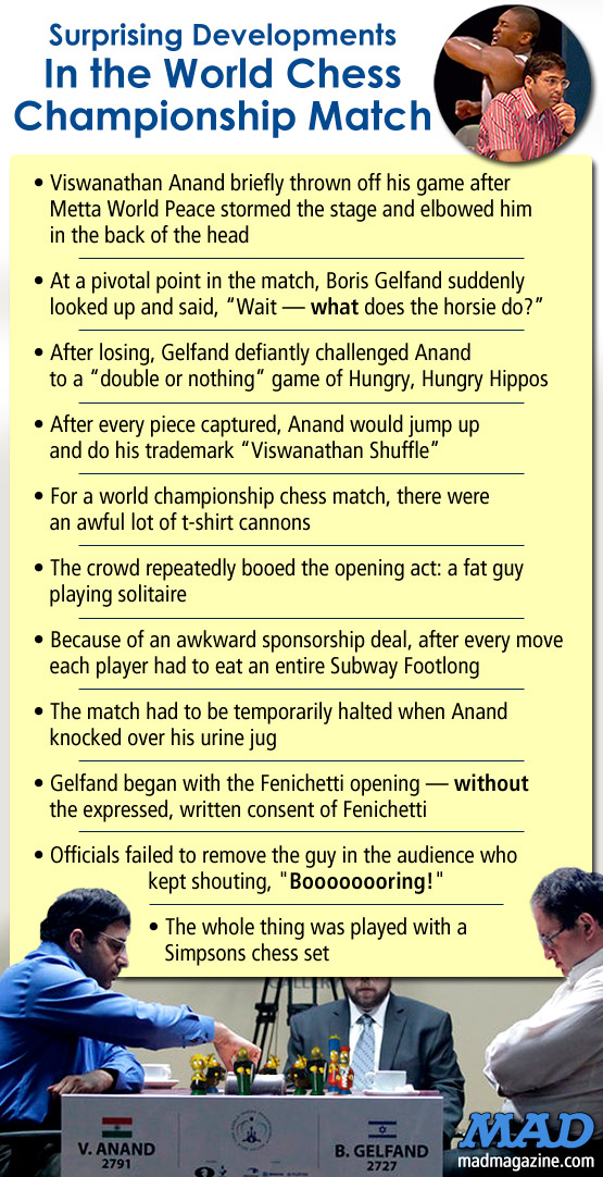 MAd Magazine Chess Championship Surprises