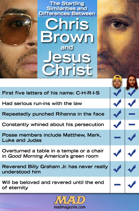 mad magazine the idiotical The Startling Similarities and Differences Between Chris Brown and Jesus Christ Idiotical Originals, Society & Culture, Chris Brown, Frank Ocean, Instagram, Rihanna, Abuse, Fight, Scandal, Whining, Factory Refurbished Trampolines
