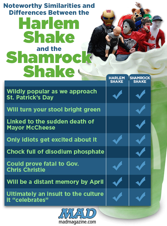 mad magazine the idiotical Noteworthy Similarities and Differences Between the Harlem Shake and the Shamrock Shake Idiotical Originals, Society & Culture, Harlem Shake, Baauer, Memes, McDonald's, YouTube, Viral Videos, Shamrock Shake, Rhinoceros Fedoras