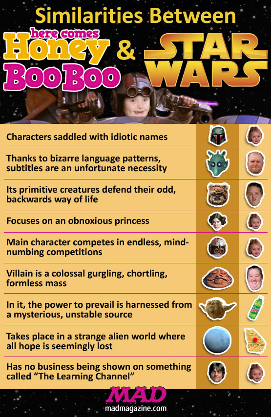 "mad magazine the idiotical Similarities Between ""Here Comes Honey Boo"" Boo and ""Star Wars"" Idiotical Originals, Television, Movies, Here Comes Honey Boo Boo, Mama, Sugarbear, TLC, Go Go Juice, Reality TV, Star Wars, George Lucas, Luke Skywalker, Darth Vader, Anakin Skywalker June Thompson, Alana Thompson, Jabba the Hutt, Boba Fett, Greedo, Ewoks, Princess Leia, Yoda, Hoth, , The Learning Channel, TLC, Wicket, Cannibalistic McDonaldland Characters"