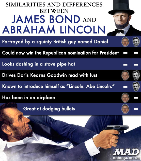 mad magazines the idiotical Similarities and Differences Between James Bond and Abraham Lincoln Idiotical Originals, Politics, Movies, 007, James Bond, Daniel Craig, Skyfall, Abraham Lincoln, Presidents, Daniel Day-Lewis, Steven Spielberg, Carlsbad Cavern Souvenir Snow Globes