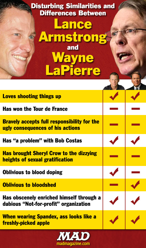 mad magazine the idiotical Disturbing Similarities and Differences Between Lance Armstrong and Wayne LaPierre Idiotical Originals, Sports, Society and Culture, Controversy, Wayne LaPierre, Lance Armstrong, NRA, Guns, Doping, Cycling, Similarities and Differences, Life-Threatening Hackey Sack Injuries