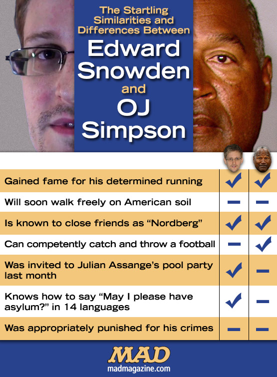 Idiotical Originals, Similarities and Differences, Edward Snowden, OJ Simpson, NSA, Wikileaks, Crime