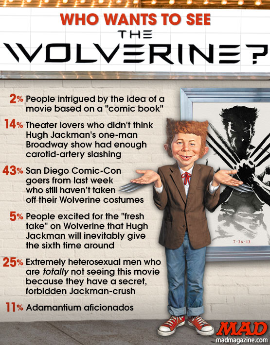 "mad magazine the idiotical Who Wants to See ""The Wolverine""?Idiotical Originals, Who Wants to See, Movies, Society & Culture, The Wolverine, Comic Books, Marvel Comics, Hugh Jackman, Comic-Con, Ants on a Log Recipes"