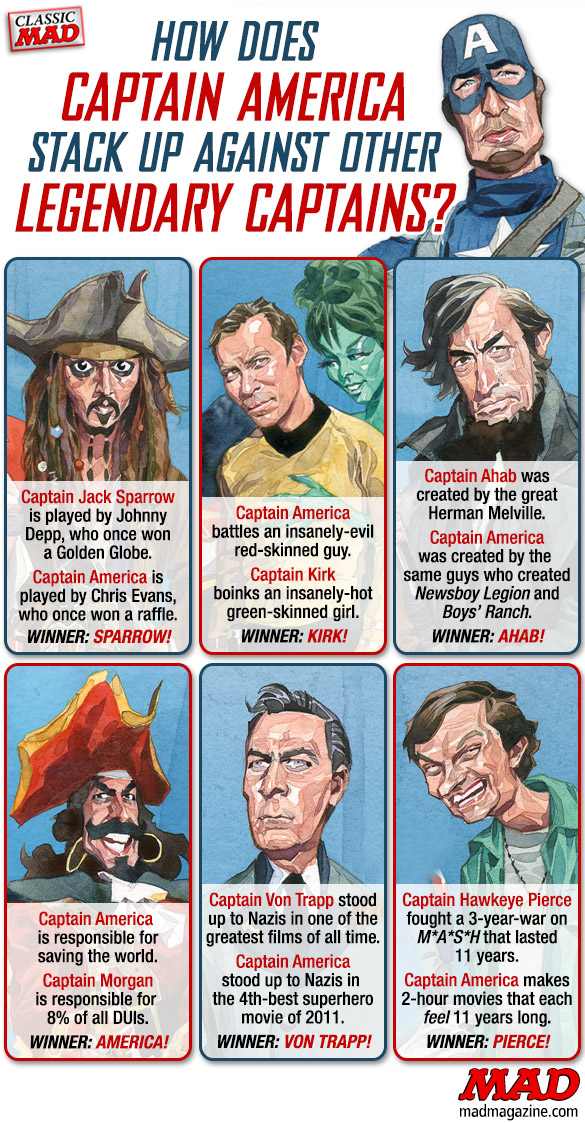 mad magazine the idiotical mad 510 How Does Captain America Stack Up Against Other Legendary Captains? Classic MAD, Movies, Captain America: Winter Soldier, Captain American, Superheroes, Captain Jack Sparrow, Chris Evans, Captain Kirk, Captain Ahab, Herman Melville, Captain Morgan, Captain Von Trapp, Captain Hawkeye Pierce, M*A*S*H, Hermann Mejia, Michael Jordan Soup-Eating Highlights