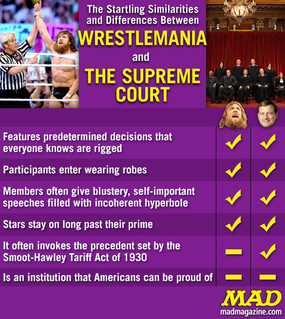 WWE, WWF, Daniel Bryan, Undertaker, Brock Lesner, Yes Movement, Vince McMahon, Justice, Alito, Roberts, Kagan, Sotomayor, Alito, Scalia, Thomas, Roberts, Kennedy, Ginsburg, Batista, Randy Orton, Triple H, Hulk Hogan, Stone Cold Steve Austin, The Rock, Superdome, John Cena, Cesaro, Justice, Judicial, Election, Campaign, Donation, Reform, Styrofoam Peanut Allergies