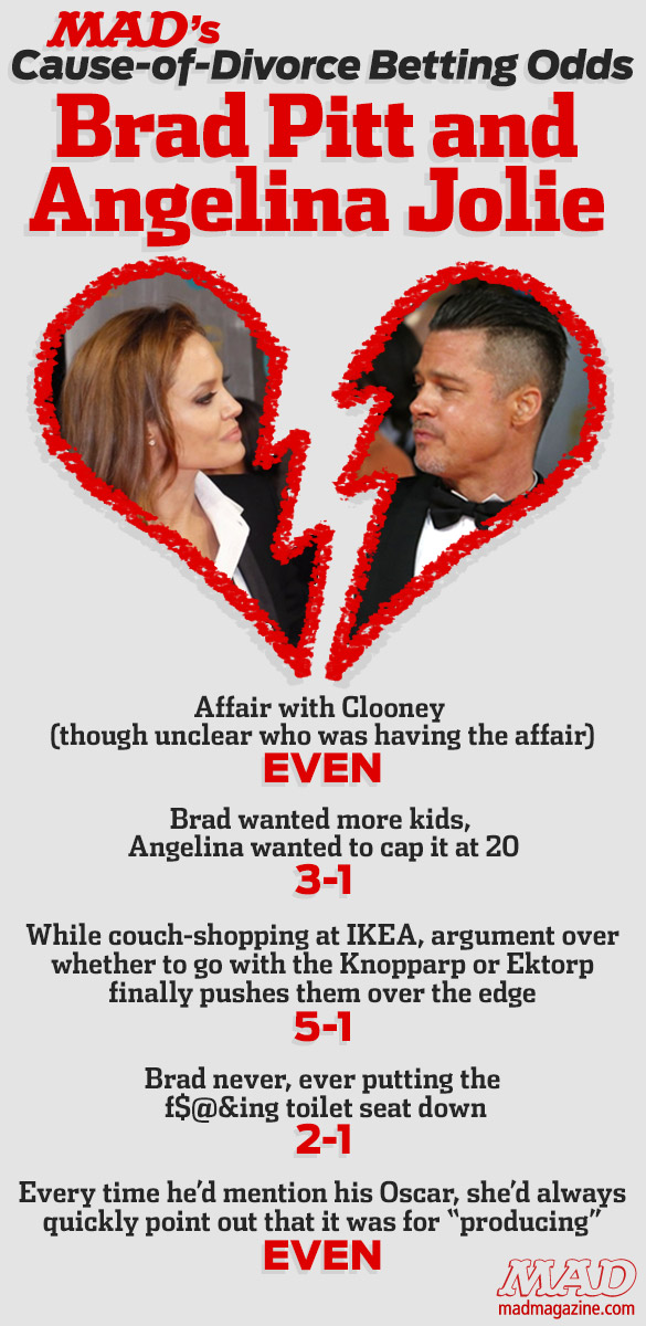mad magazine the idiotical MAD's Cause-of-Divorce Betting Odds: Brad Pitt and Angelina Jolie Idiotical Originals, Society & Culture, Celebrities, Weddings, Marriage, Divorce, Cause-of-Divorce Betting Odds, Brad Pitt, Angelina Jolie, Jennifer Aniston, Morey Amsterdam Pot Bar