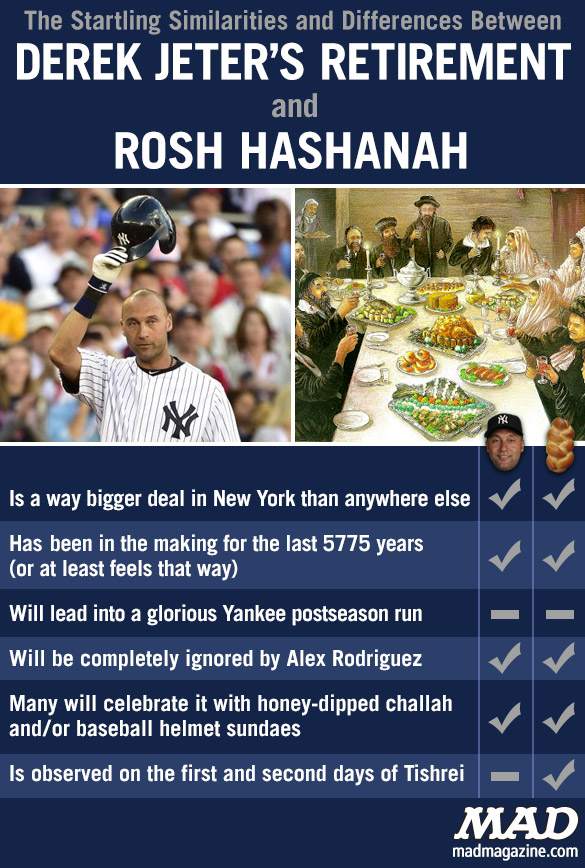 Idiotical Originals, Similarities and Differences, Sports, Baseball, Derek Jeter, Holidays, New York Yankees, Retirement, Rosh Hashanah, Alex Rodriguez, Tuesdays With Morrie Fan Fiction