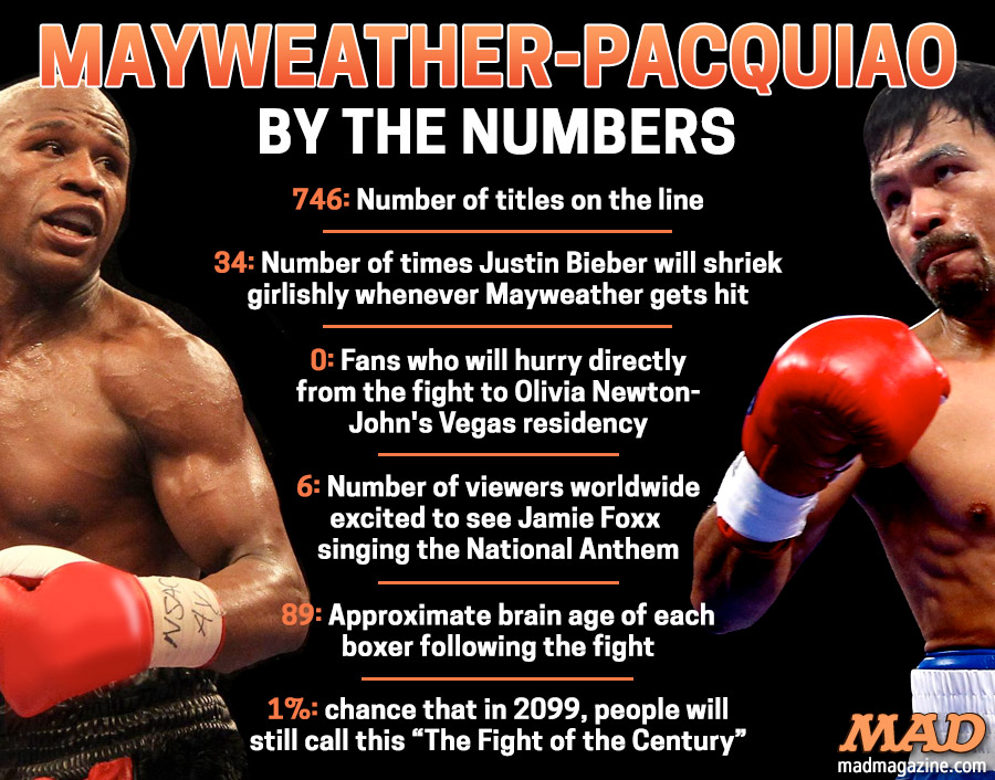 MAD Magazine Mayweather-Pacquiao: By the Numbers Idiotical Originals, Sports, Boxing, Floyd Mayweather, Manny Pacquiao, By the Numbers, Buster Douglas Genesis Game Excitement