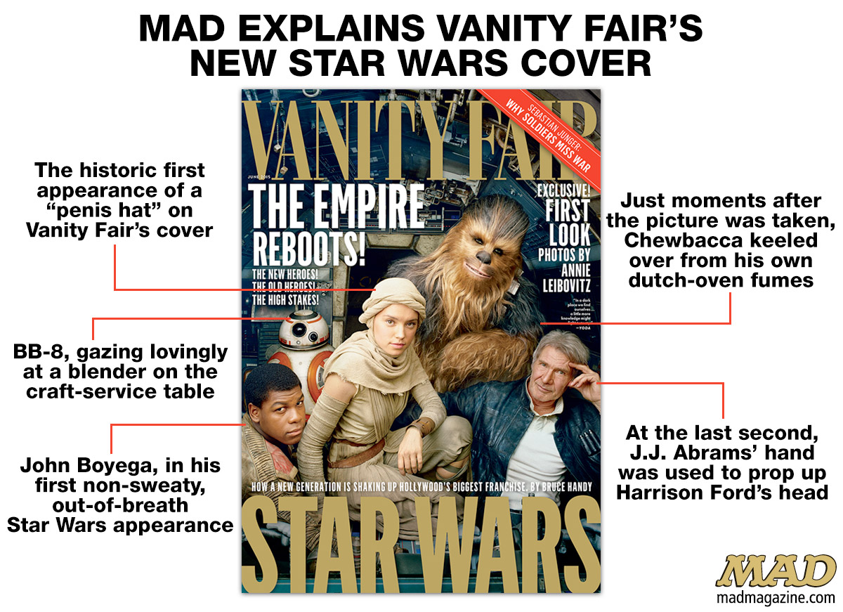 MAD Magazine MAD Explains Vanity Fair's New Star Wars Cover Idiotical Originals, MAD Explains, Star Wars: The Force Awakens, J.J. Abrams, Chewbacca, Harrison Ford, Han Solo, John Boyega, Daisy Ridley, BB-8, George Lucas, Nauseating Celestial Seasonings Flavors