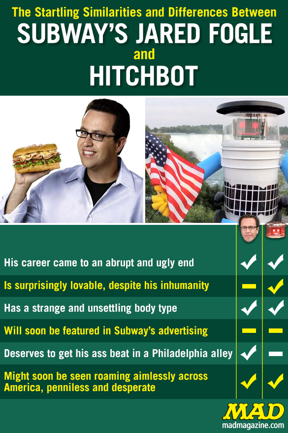 MAD Magazine The Startling Similarities and Differences Between Subway's Jared Fogle and HitchBOT Idiotical Originals, Similarities and Differences, Subway, Jared Fogle, HitchBOT