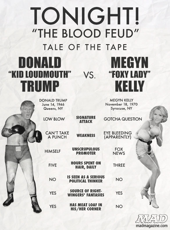 MAD Magazine Tale of the Tape: Donald Trump vs. Megyn Kelly Idiotical Originals, Tale of the Tape, Donald Trump, Megyn Kelly, Presidential Campaign, Fox News, Politics