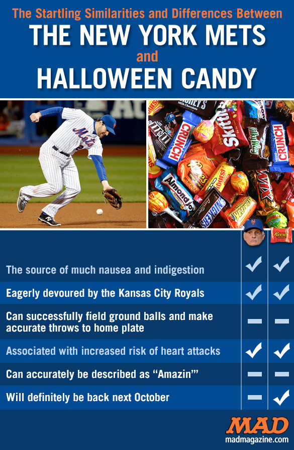 MAD Magazine The Startling Similarities and Differences Between the New York Mets and Halloween Candy  Idiotical Originals, Sports, Baseball, New York Mets, Kansas City Royals, Halloween Candy, David Murphy