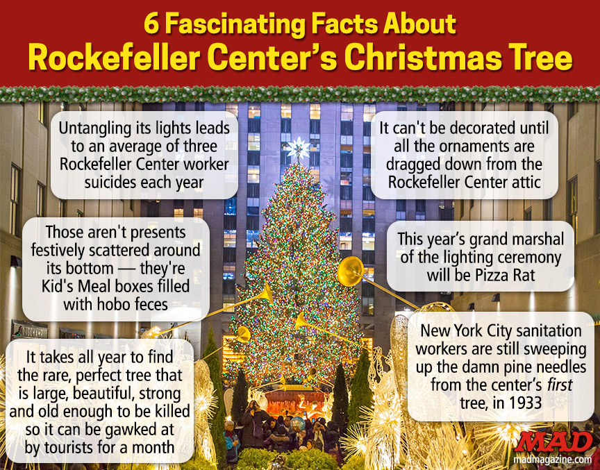 MAD Magazine 6 Fascinating Facts About Rockefeller Center's Christmas Tree  Idiotical Originals, Rockefeller Center, Christmas Tree, Holiday