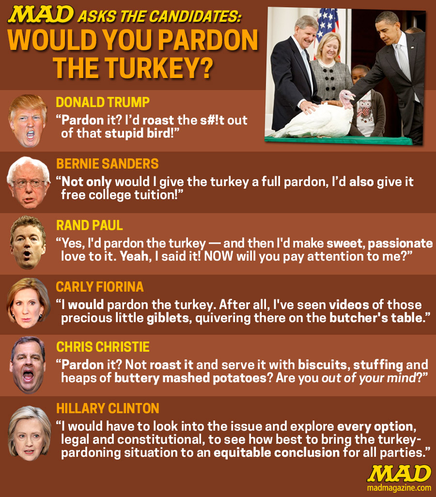 MAD Magazine MAD Asks the Candidates: Would You Pardon the Turkey?  Idiotical Originals, Turkey, Pardon, Thanksgiving, Barack Obama, Donald Trump, Bernie Sanders, Rand Paul, Carly Fiorina, Chris Christie, Hillary Clinton
