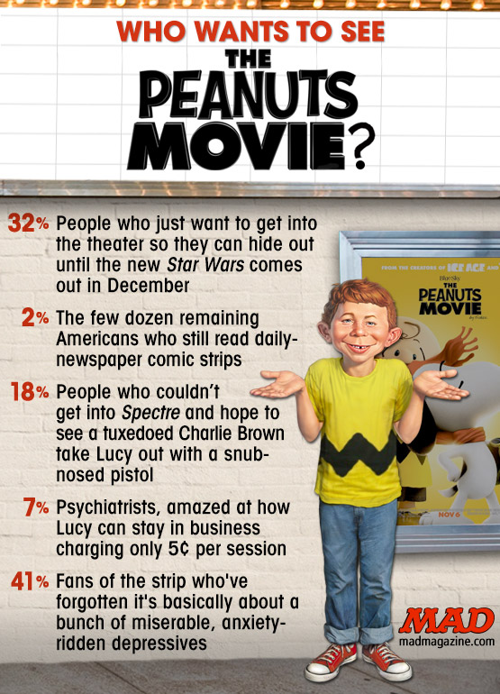 "MAD Magazine Who Wants to See ""The Peanuts Movie""?  Idiotical Originals, The Peanuts Movie, Movies, Who Wants to See"