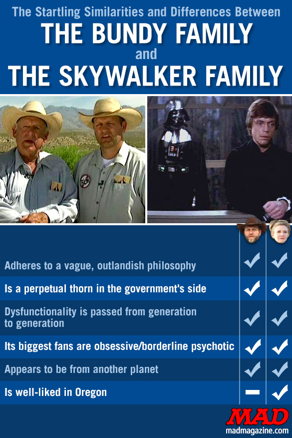 MAD Magazine The Startling Similarities and Differences Between the Bundy Family and the Skywalker Family  Idiotical Originals, Bundy Family, Ammon Bundy, Clive Bundy, Star Wars, Movies
