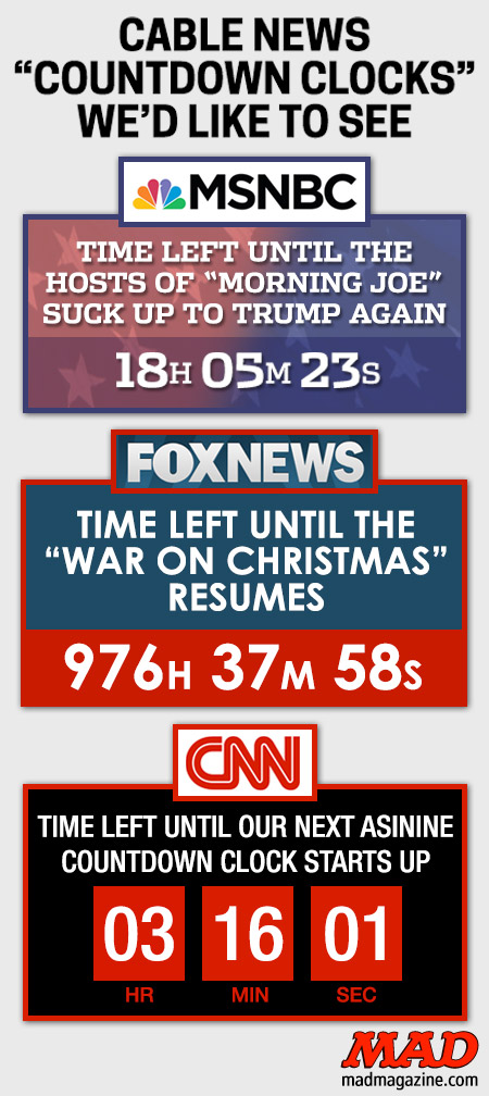 MAD Magazine, Idiotical Originals, Cable News, Countdown Clock, Fox News, MSNBC, CNN