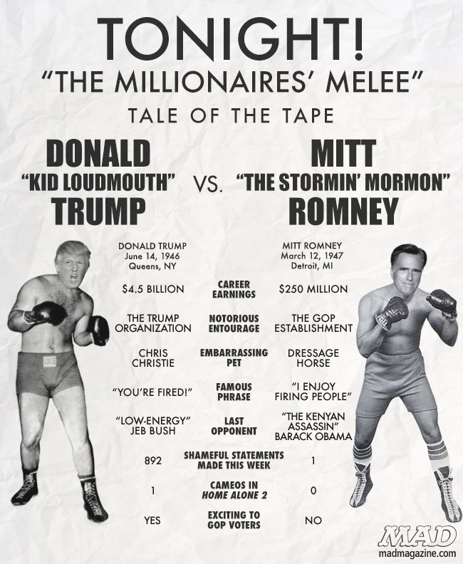 MAD Magazine, Idiotical Originals, Tale of the Tape, Donald Trump, Mitt Romney, Presidential Campaign