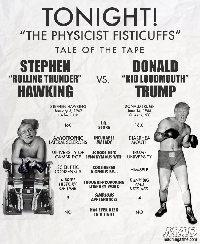 MAD Magazine, Idiotical Originals, Stephen Hawking, Donald Trump, Tale of the Tape