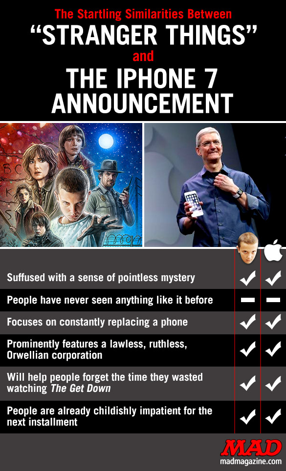 MAD Magazine, Idiotical Originals, Similarities and Differences, Stranger Things, iPhone 7, Apple, Tim Cook