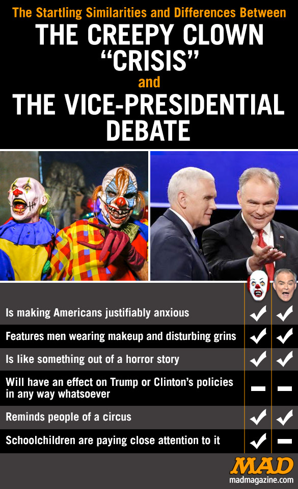 MAD Magazine, Idiotical Originals, Similarities and Differences, Creepy Clowns, Vice Presidential Debate