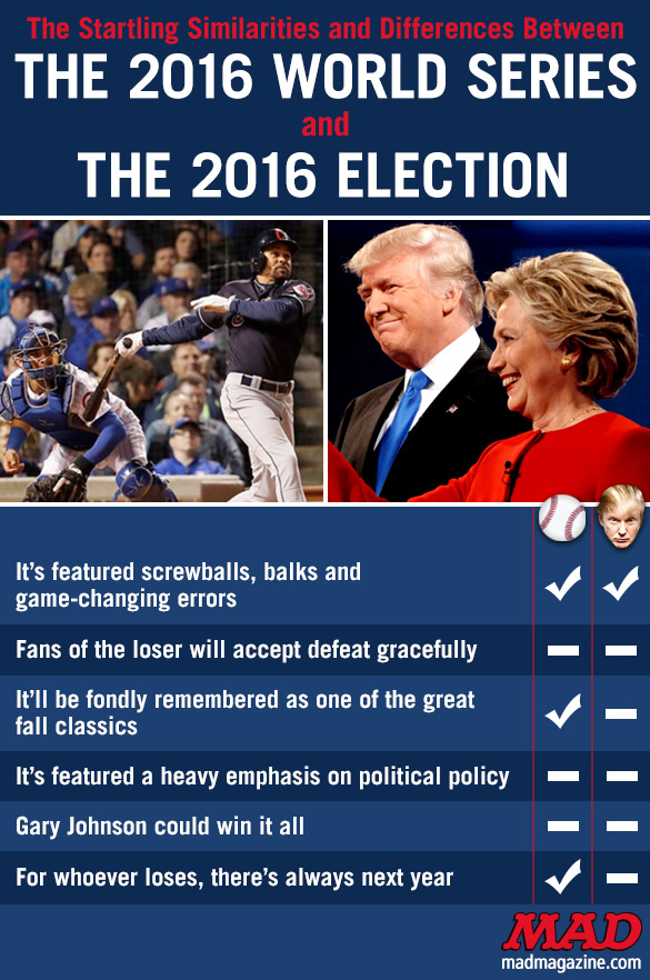 MAD Magazine, Idiotical Originals, World Series, Cleveland Indians, Chicago Cubs, Donald Trump, Hillary Clinton