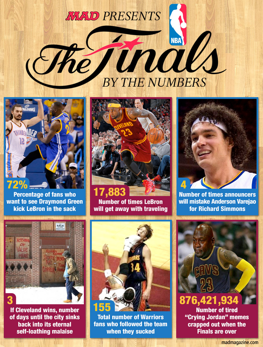 MAD Magazine, Idiotical Originals, NBA Finals, Golden State Warriors, Cleveland Cavaliers, LeBron James, Stephen Curry, Draymond Green, Basketball