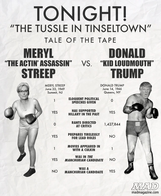 MAD Magazine, Tale of the Tape, Meryl Streep, Donald Trump