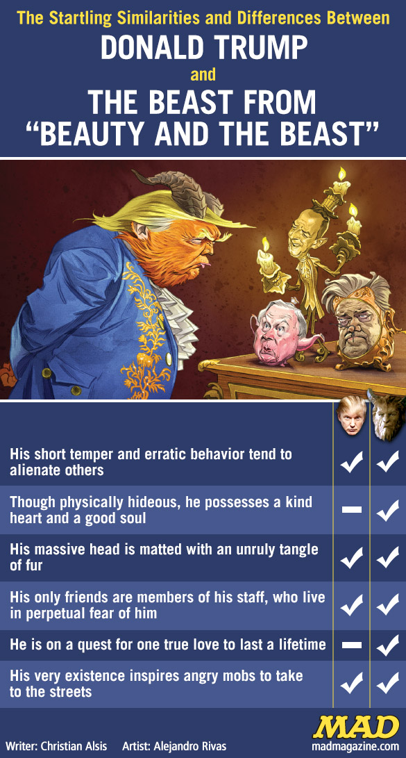 MAD Magazine, The Fundalini Pages, Donald Trump, Beauty and the Beast, Christian Alsis, Alejandro Rivas