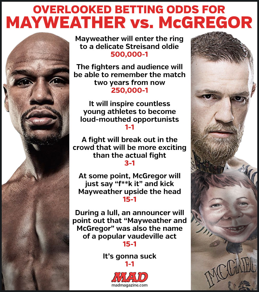 betting odds on mcgregor mayweather