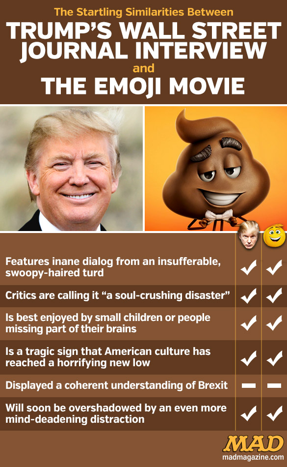 MAD Magazine, Idiotical Originals, Donald Trump, The Emoji Movie