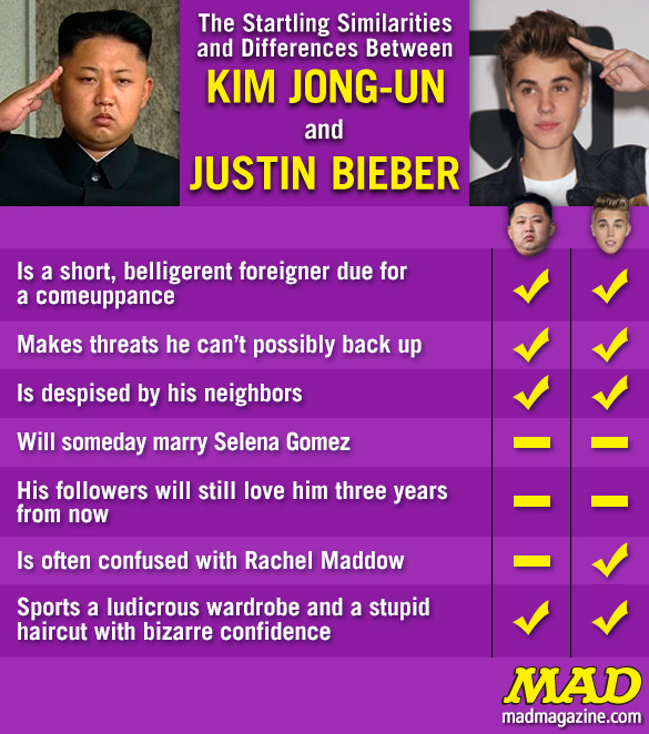 Idiotical Originals, Similarities and Differences, Politics, Music, Kim Jong-Un, North Korea, Justin Bieber, Casual Spats