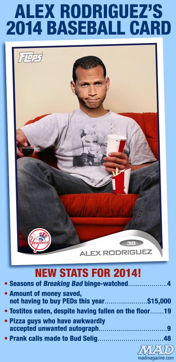 Alex Rodriguezs 2014 Baseball Card Mad Magazine