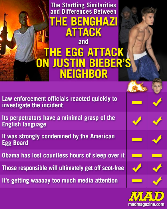 mad magazine the idiotical The Startling Similarities and Differences Between the Benghazi Attack and the Egg Attack on Justin Bieber's Neighbor Idiotical Originals, Music, Politics, Benghazi, Eggs, Yolk, Vandalism, Belieber, Libya, Attacks, Terrorism, Hillary Clinton, State Department, Chalupa Detox